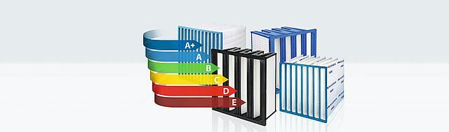 Zertifizierung von Luftfiltern